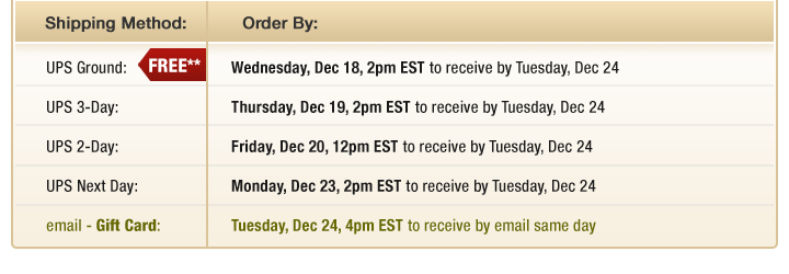 Holiday delivery deadline